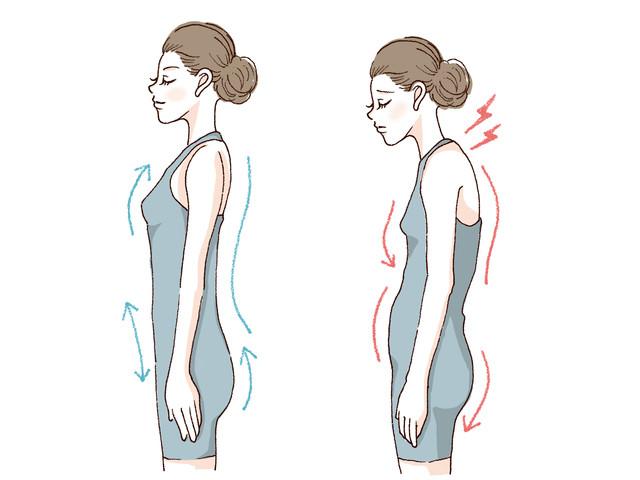 2.筋肉・骨格を整える矯正